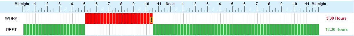 STD-5.5 HOURS