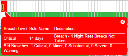 14 Day Breach 2