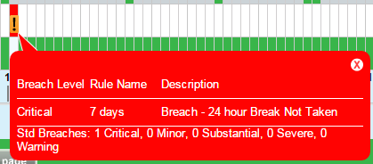 14 Day Breach 3